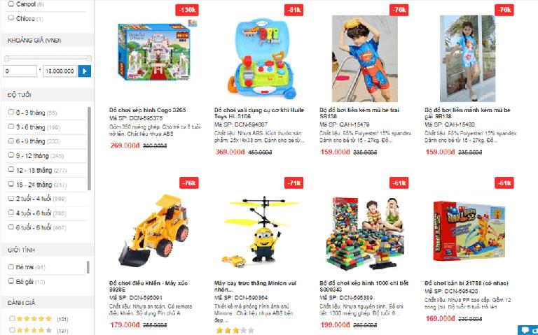 Nhập đồ chơi Trung Quốc tại các cửa hàng, website