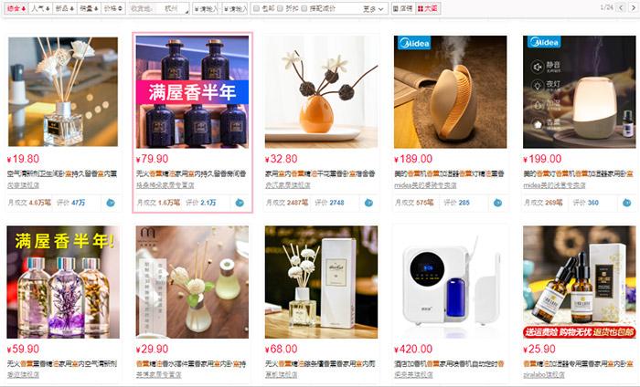 Mua tình dầu thơm trên web TMĐT Trung Quốc