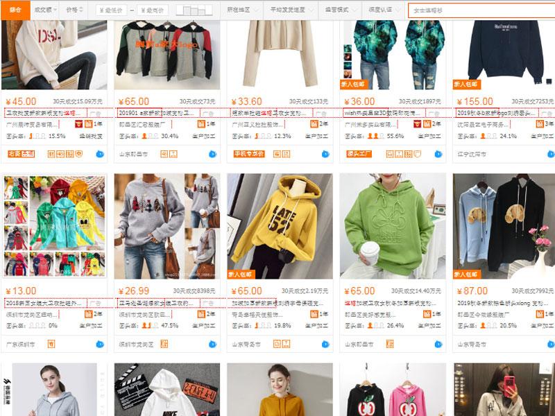 Nguồn áo hoodie qua sàn TMĐT Trung Quốc