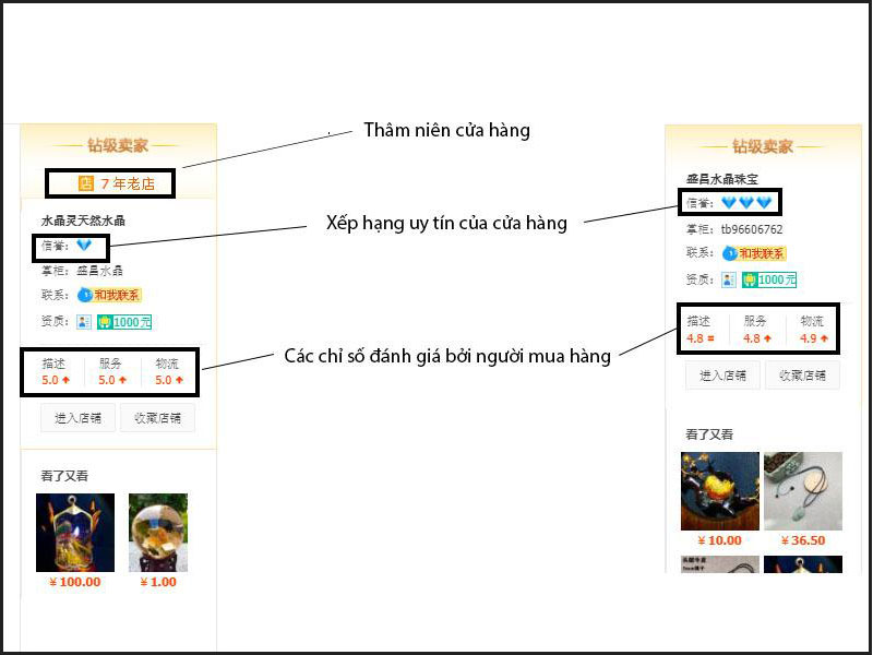 Lựa chọn gian hàng trên Taobao để so sánh