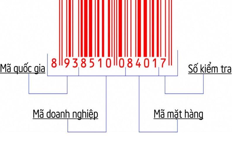 Nhận biết mã vạch Trung Quốc giúp bạn biết rõ nguồn gốc xuất xứ của sản phẩm