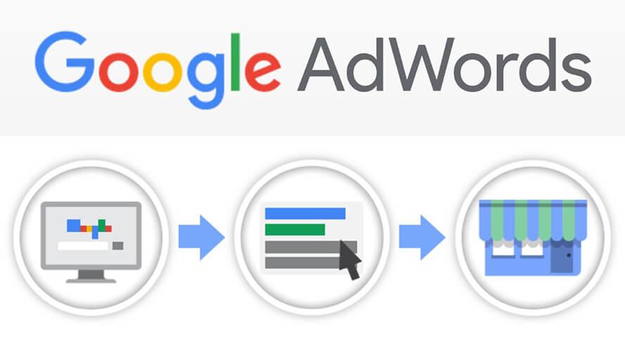 Kênh quảng cáo google adwords